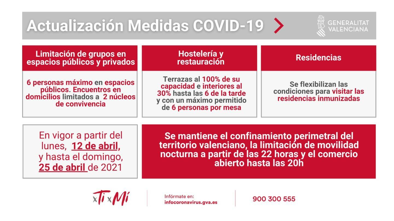 Nuevas medidas anunciadas por la GVA.